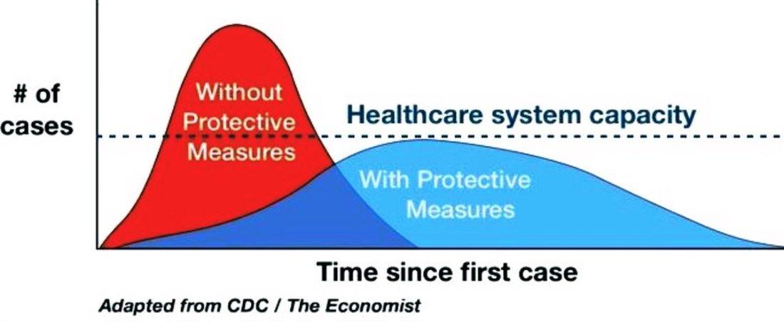 2020.03.09 Economist mitigation graphic